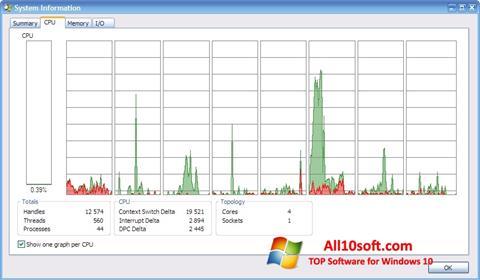 截圖 AMD Dual Core Optimizer Windows 10