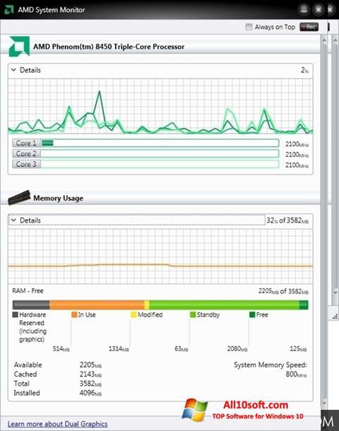 截圖 AMD System Monitor Windows 10